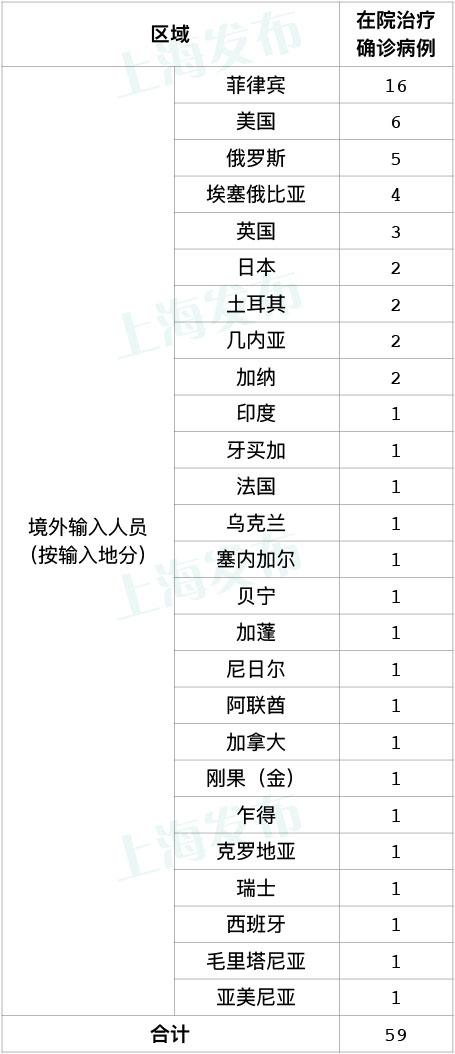9月30日抵���M行船只�S修-香港���H<a href=http://www.dorotagazy.com/ target=_blank class=infotextkey>空�\</a>
